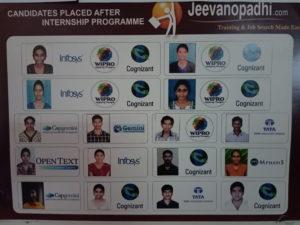 java-internship-placements-in-jeevanopadhi